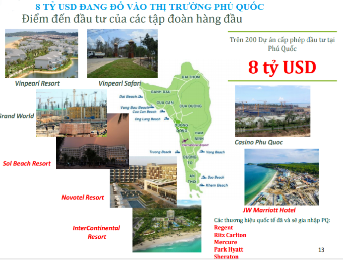 Hơn 8 Tỷ USD Đang Đổ Vào Phú Quốc