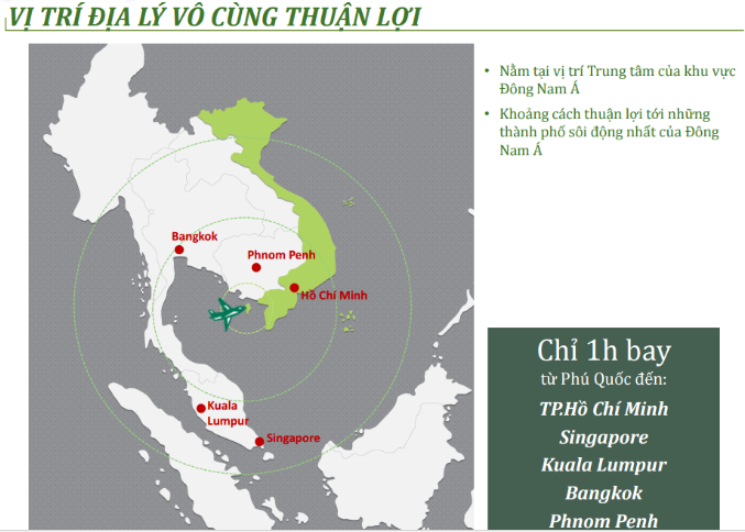 Vị Trí Vàng Của Vinpearl Condotel Phú Quốc